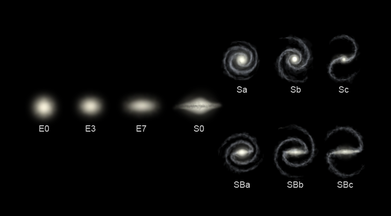 hubble_sequence.png